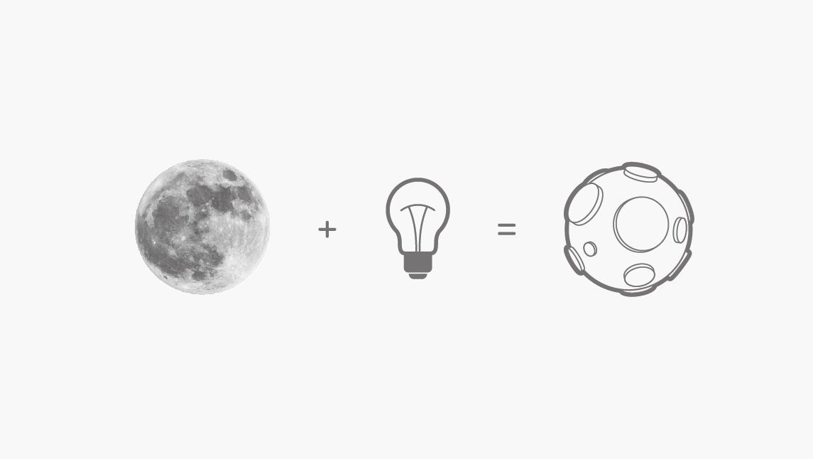 a Holdlámpa képlete